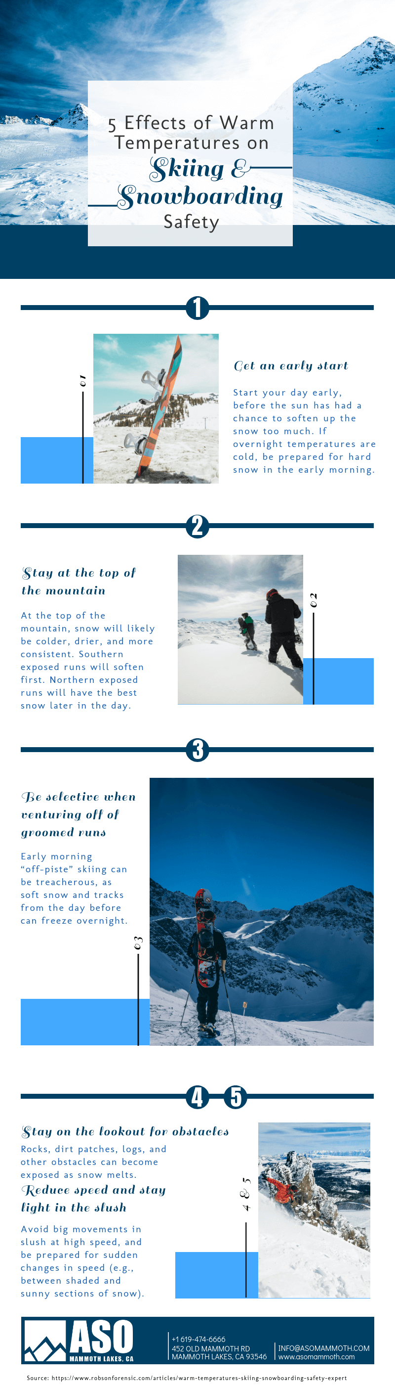 warm temperature effects on ski and snowboard safety