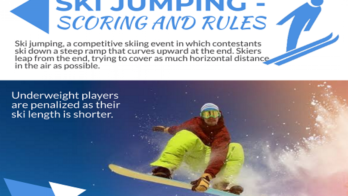 Ski Jumping Scoring and Rules [Infographic]