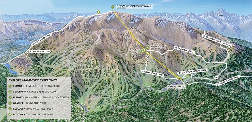 Mammoth Hiking Trails
